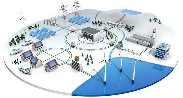 Ευφυής Διαχείριση Ανανεώσιμων Ενεργειακών Συστημάτων